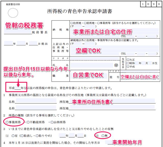所得税の青色申告承認申請書の書き方1