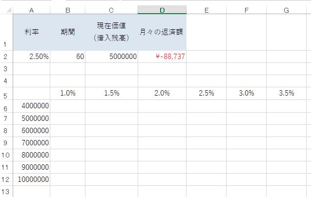 データテーブルの使い方