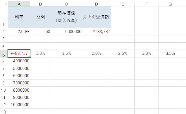 データテーブルの使い方2