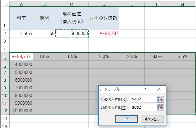 データテーブルの使い方4