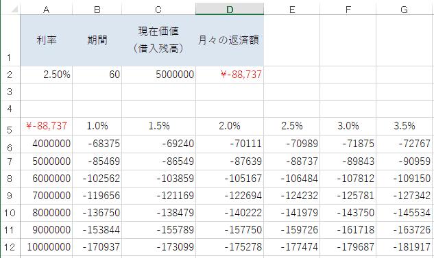 データテーブルの使い方5