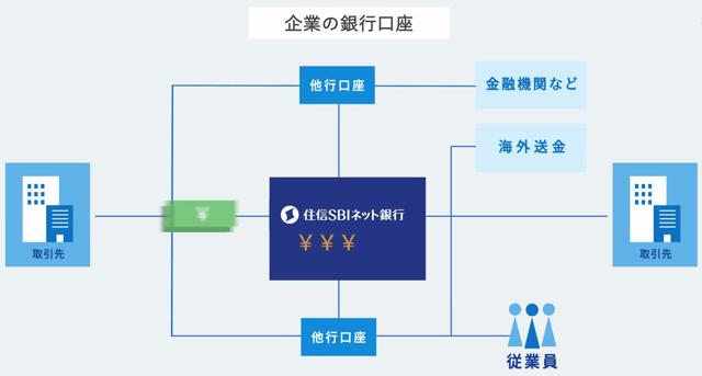 daytaのイメージ図